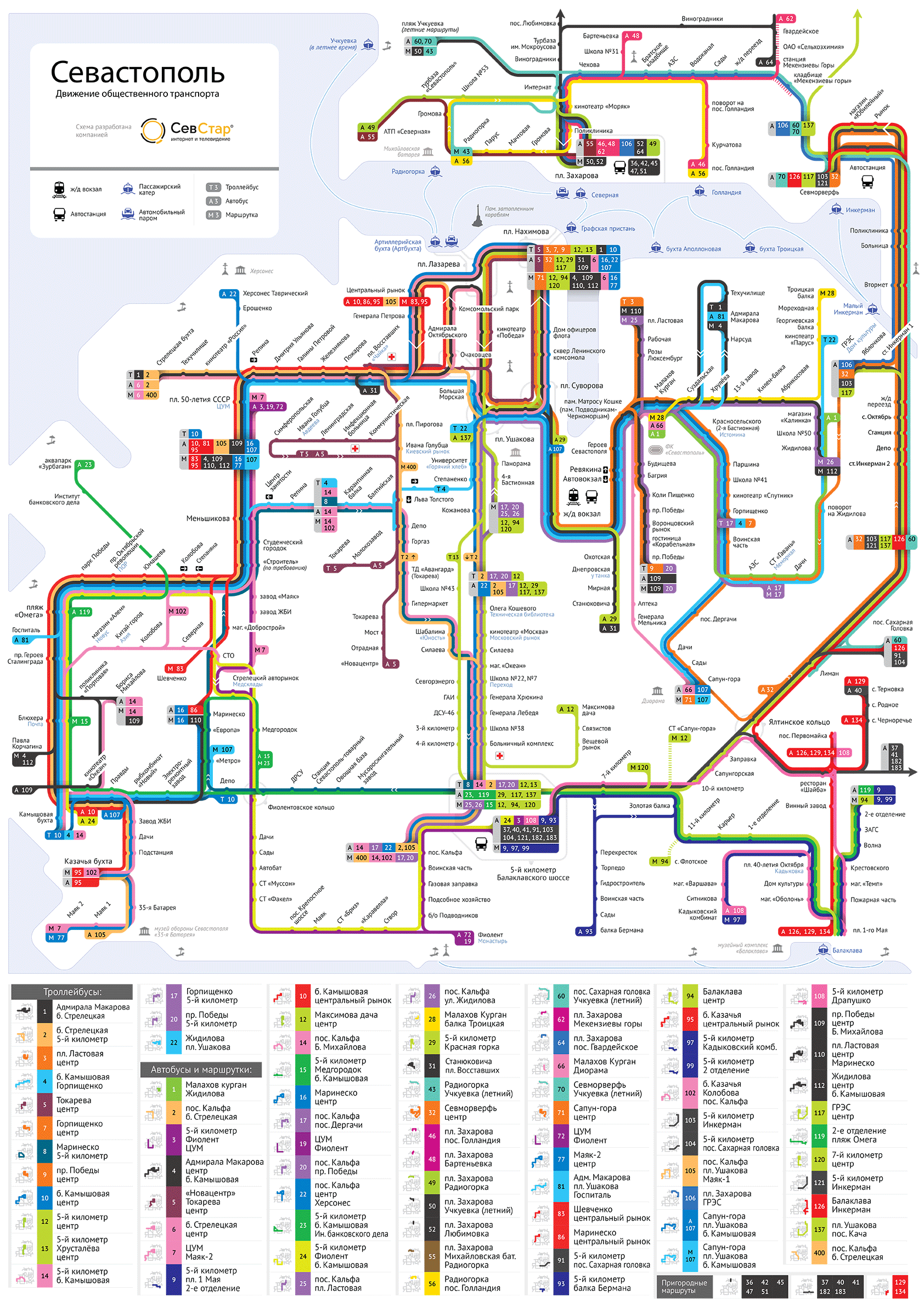 Схема транспорту у львов