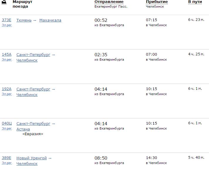 Расписание поездов челябинск-санкт питербург