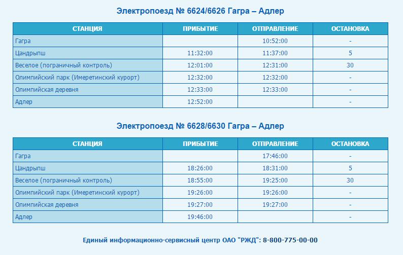 сколько стоит билет до абхазии из краснодара нашем питомнике можете