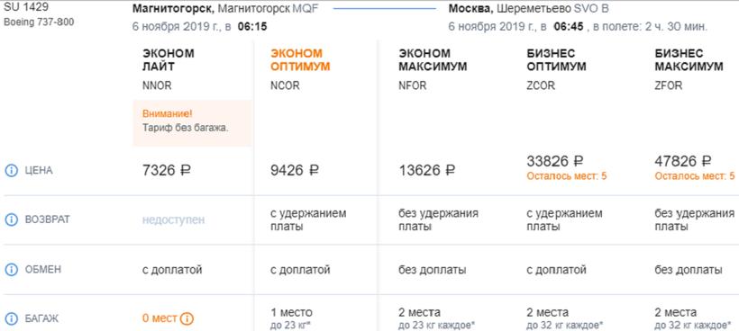 Стоимость билета на самолет из магнитогорска в москву новосибирск краснодар билеты самолет